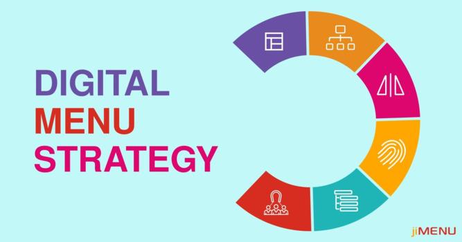Top Strategies For a Perfect Digital Menu